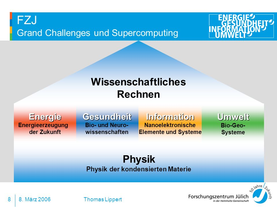 FZJ Grand Challenges und Supercomputing
