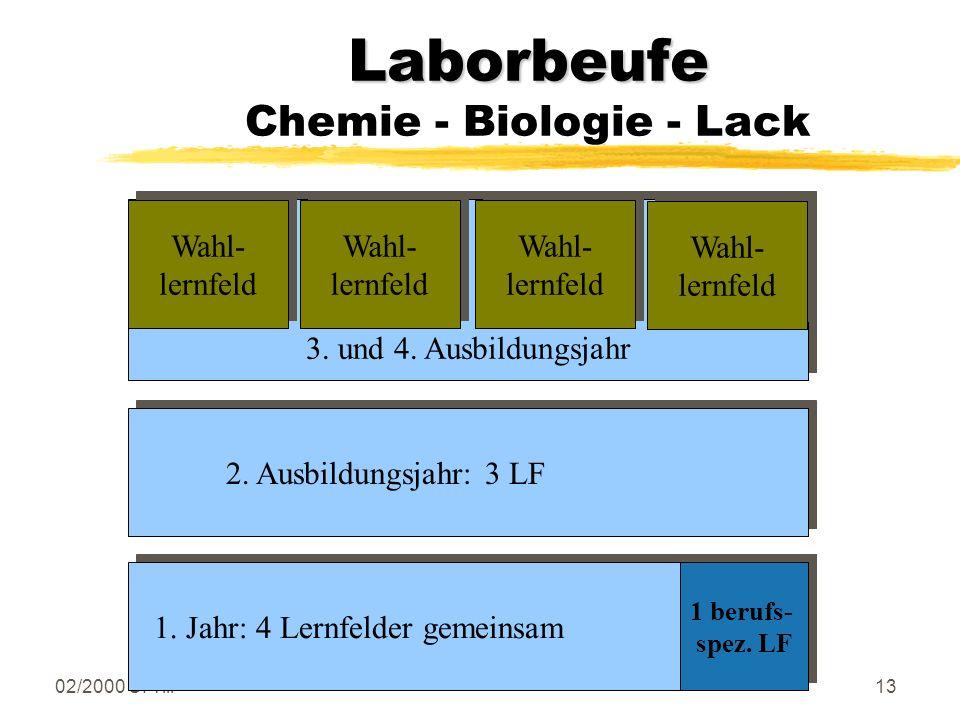 Laborbeufe Chemie - Biologie - Lack