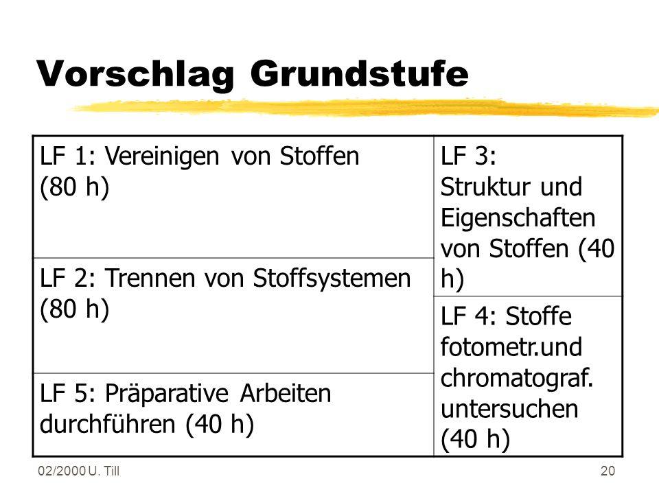Vorschlag Grundstufe LF 1: Vereinigen von Stoffen (80 h)