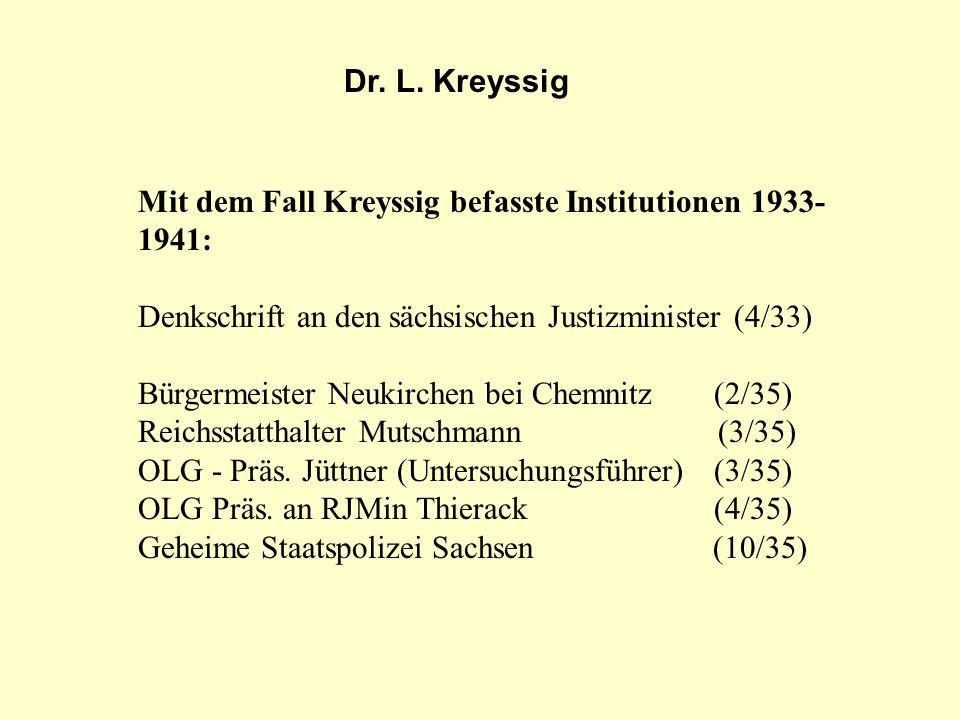 Dr. L. Kreyssig Mit dem Fall Kreyssig befasste Institutionen 1933-1941: Denkschrift an den sächsischen Justizminister (4/33)