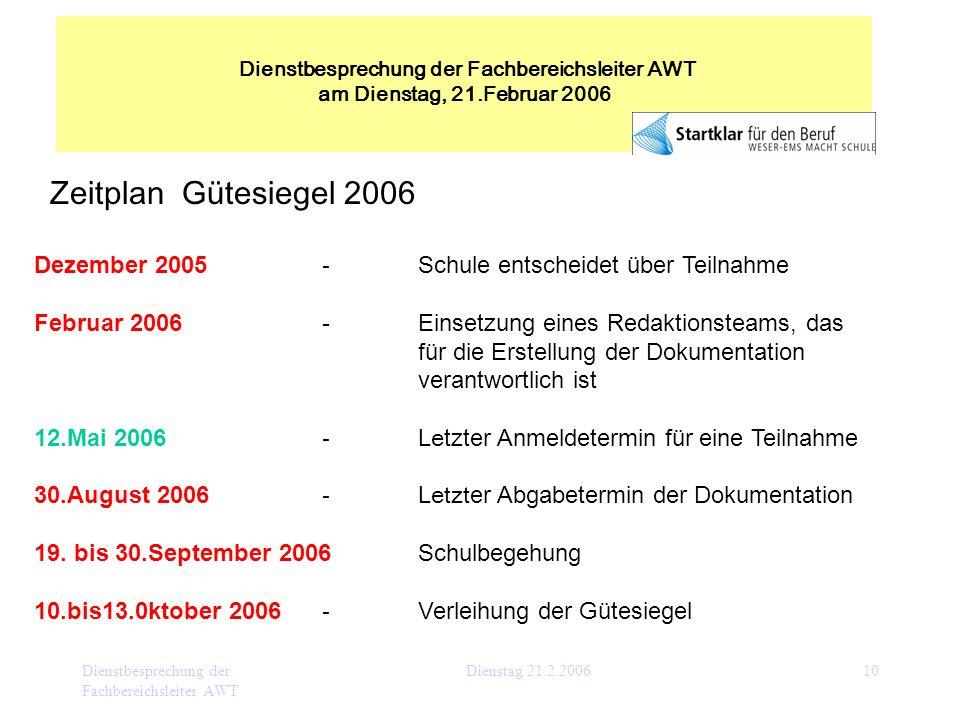 Zeitraum Erstbewerber / Wiederbewerber. Dienstbesprechung der Fachbereichsleiter AWT am Dienstag, 21.Februar 2006.
