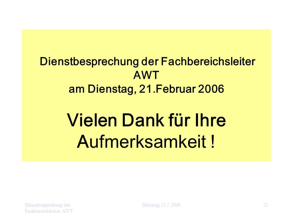Dienstbesprechung der Fachbereichsleiter AWT am Dienstag, 21