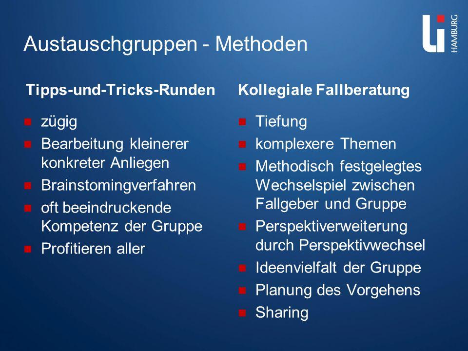 Austauschgruppen - Methoden