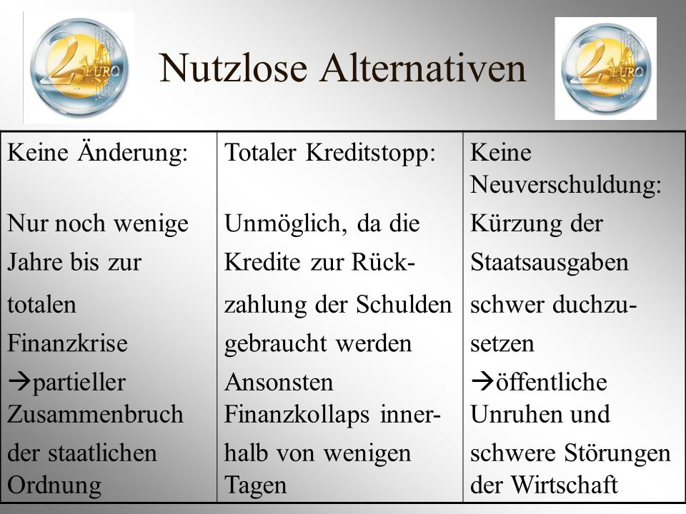 Nutzlose Alternativen