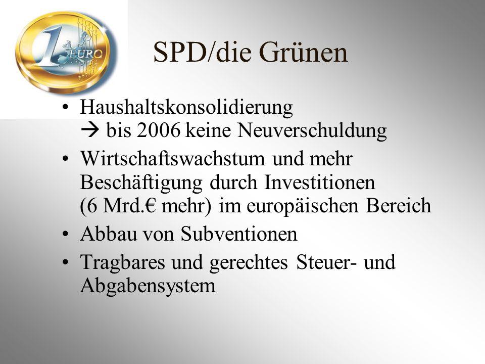 SPD/die Grünen Haushaltskonsolidierung  bis 2006 keine Neuverschuldung.