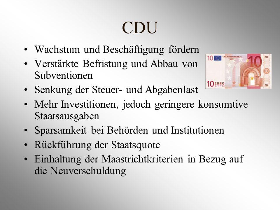 CDU Wachstum und Beschäftigung fördern