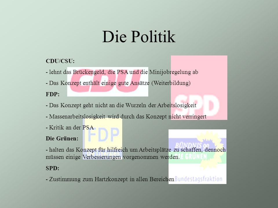 Die Politik CDU/CSU: lehnt das Brückengeld, die PSA und die Minijobregelung ab. Das Konzept enthält einige gute Ansätze (Weiterbildung)