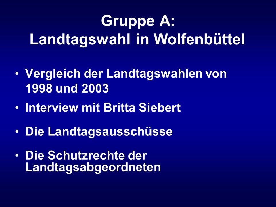 Landtagswahl in Wolfenbüttel