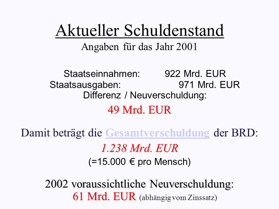 Aktueller Schuldenstand Angaben für das Jahr 2001