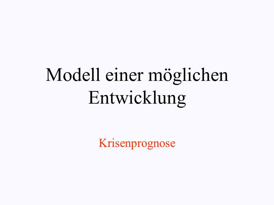 Modell einer möglichen Entwicklung