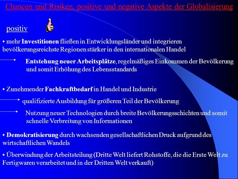 Chancen und Risiken, positive und negative Aspekte der Globalisierung
