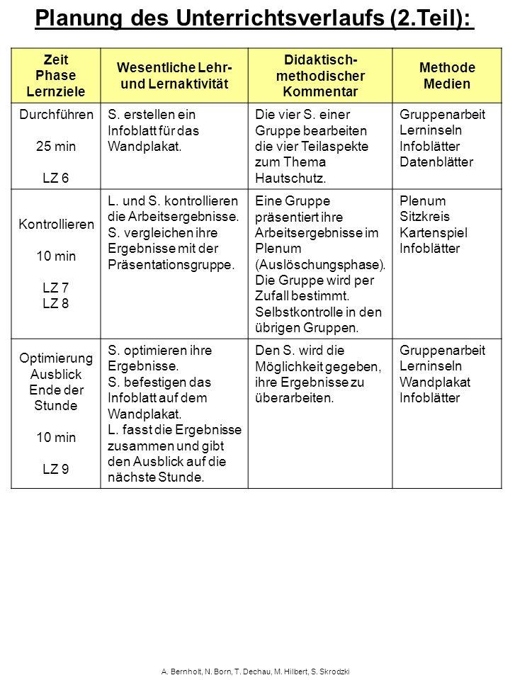 Planung des Unterrichtsverlaufs (2.Teil):