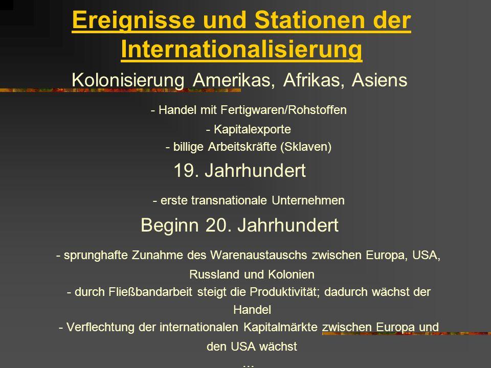 Ereignisse und Stationen der Internationalisierung
