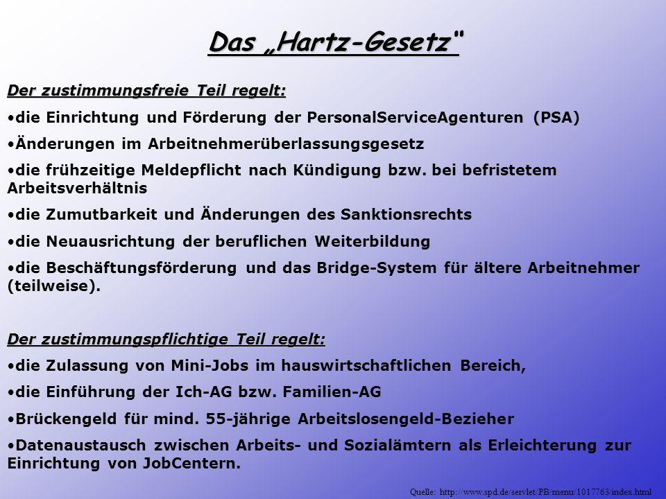 """Das """"Hartz-Gesetz Der zustimmungsfreie Teil regelt:"""