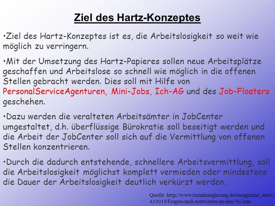 Ziel des Hartz-Konzeptes