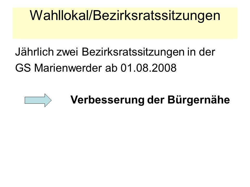Wahllokal/Bezirksratssitzungen