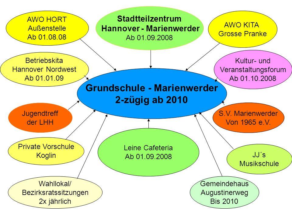 Hannover - Marienwerder Grundschule - Marienwerder