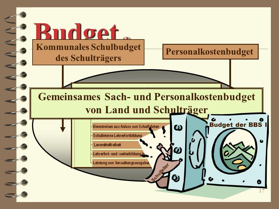 Budget (3) Kommunales Schulbudget des Schulträgers. Personalkostenbudget. Gemeinsames Sach- und Personalkostenbudget von Land und Schulträger.