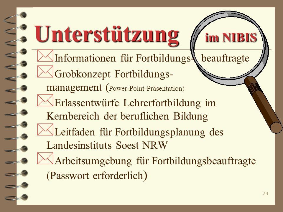 Unterstützung im NIBIS
