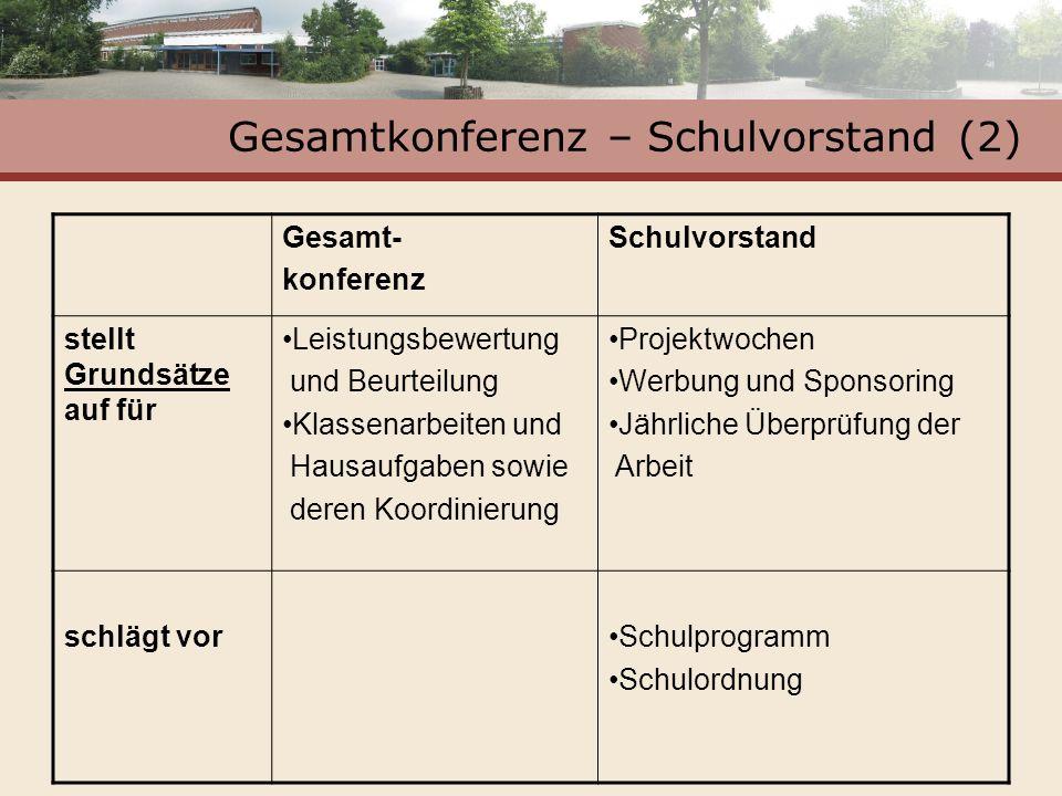 Gesamtkonferenz – Schulvorstand (2)