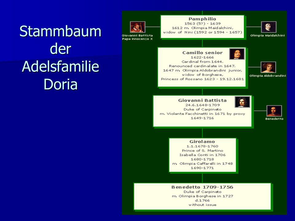 Stammbaum der Adelsfamilie Doria