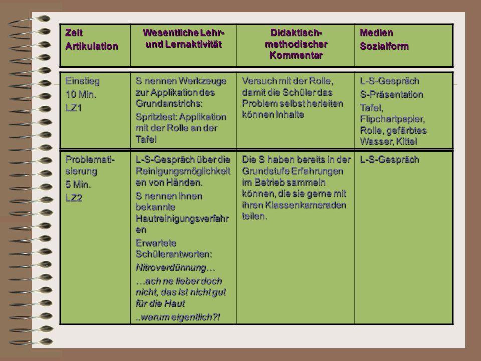 Wesentliche Lehr- und Lernaktivität Didaktisch- methodischer Kommentar