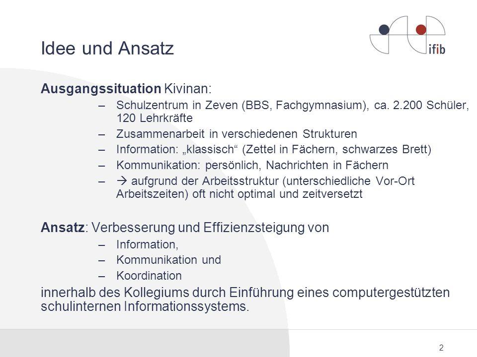 Idee und Ansatz Ausgangssituation Kivinan: