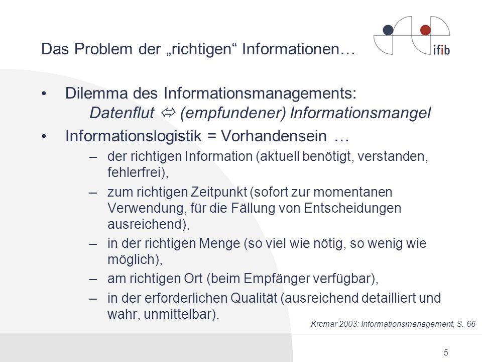 """Das Problem der """"richtigen Informationen…"""