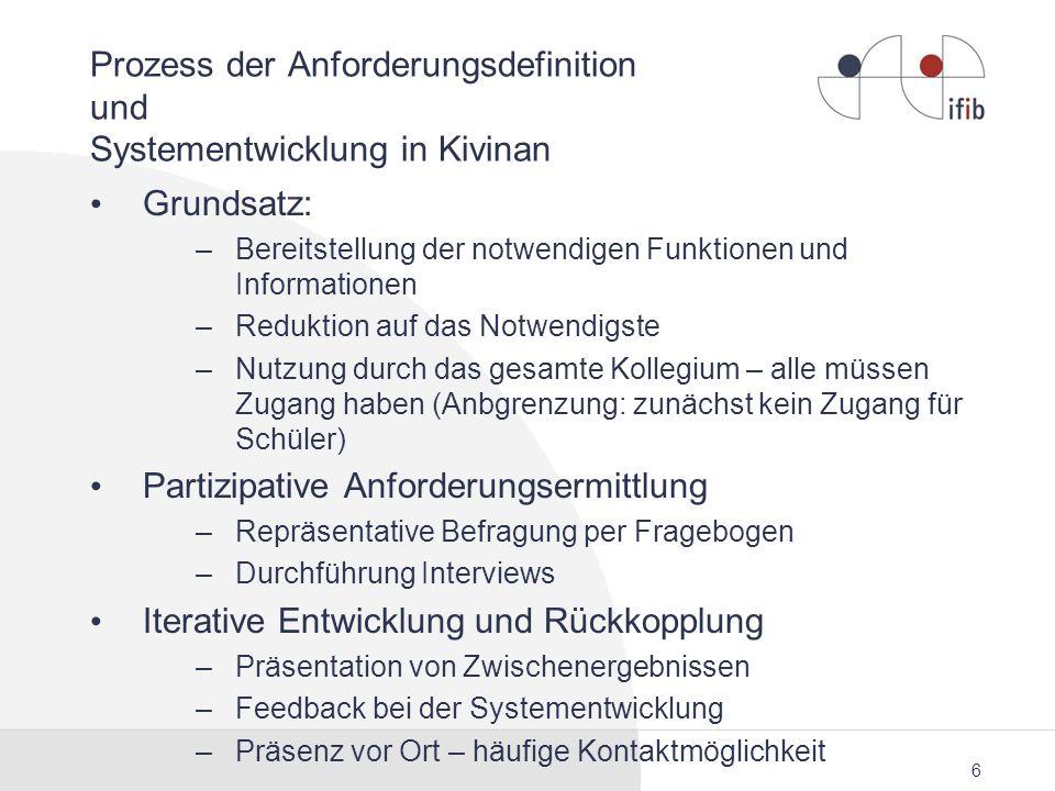 Prozess der Anforderungsdefinition und Systementwicklung in Kivinan