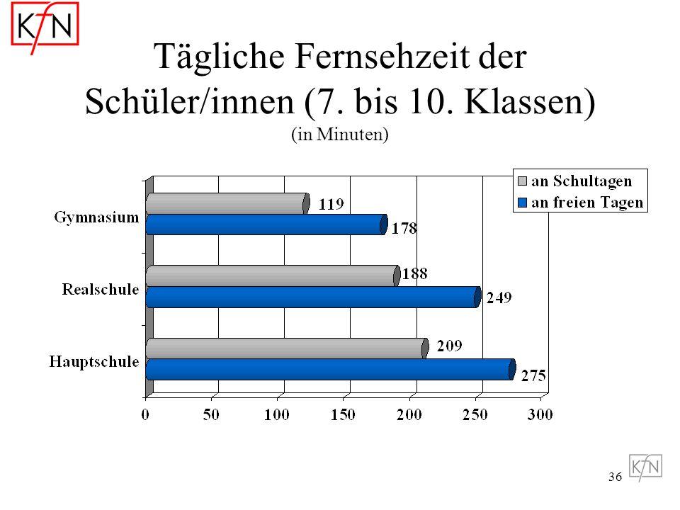 Tägliche Fernsehzeit der Schüler/innen (7. bis 10