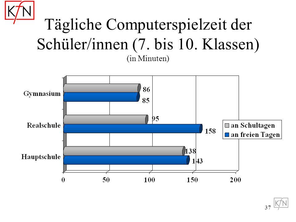 Tägliche Computerspielzeit der Schüler/innen (7. bis 10