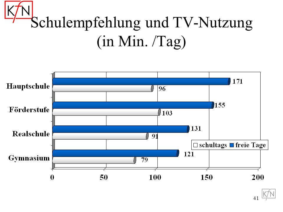 Schulempfehlung und TV-Nutzung (in Min. /Tag)