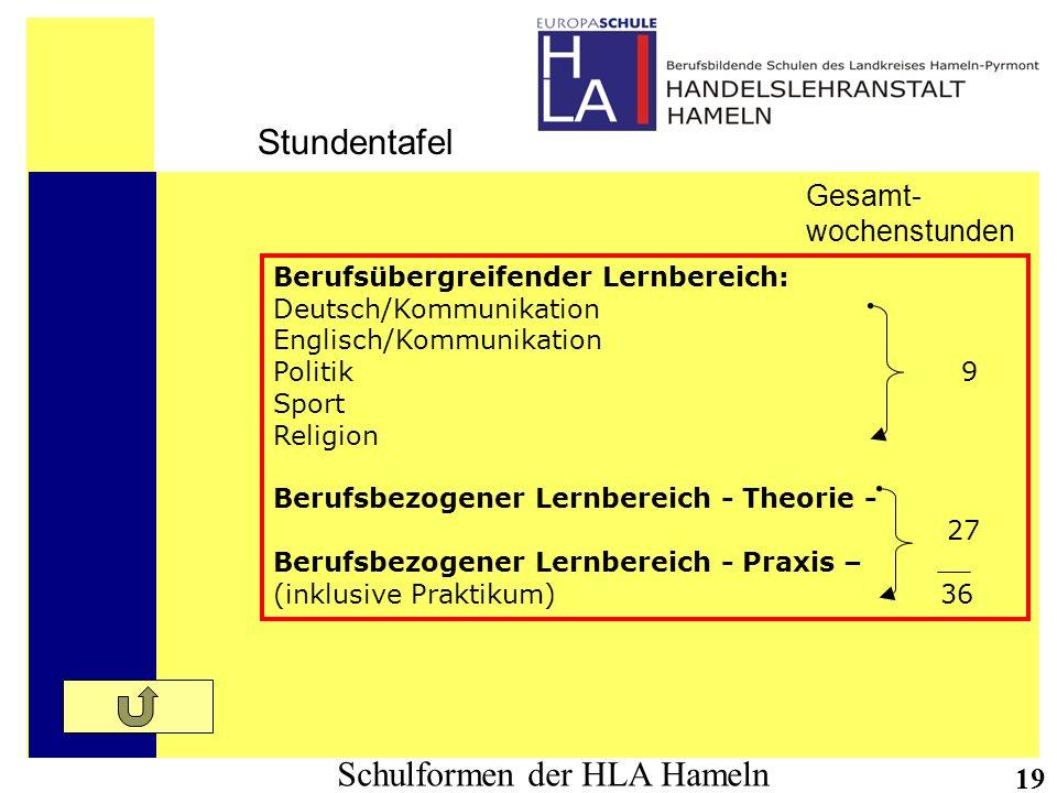 Stundentafel Gesamt- wochenstunden Berufsübergreifender Lernbereich: