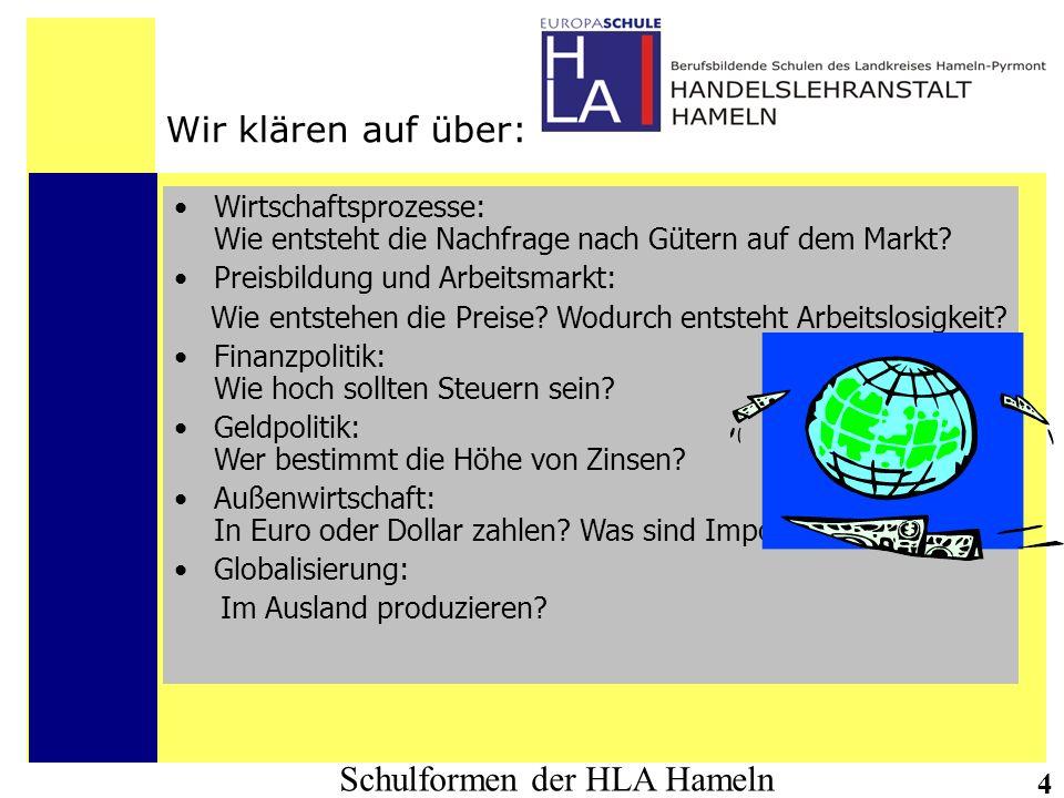 Wir klären auf über: Wirtschaftsprozesse: Wie entsteht die Nachfrage nach Gütern auf dem Markt