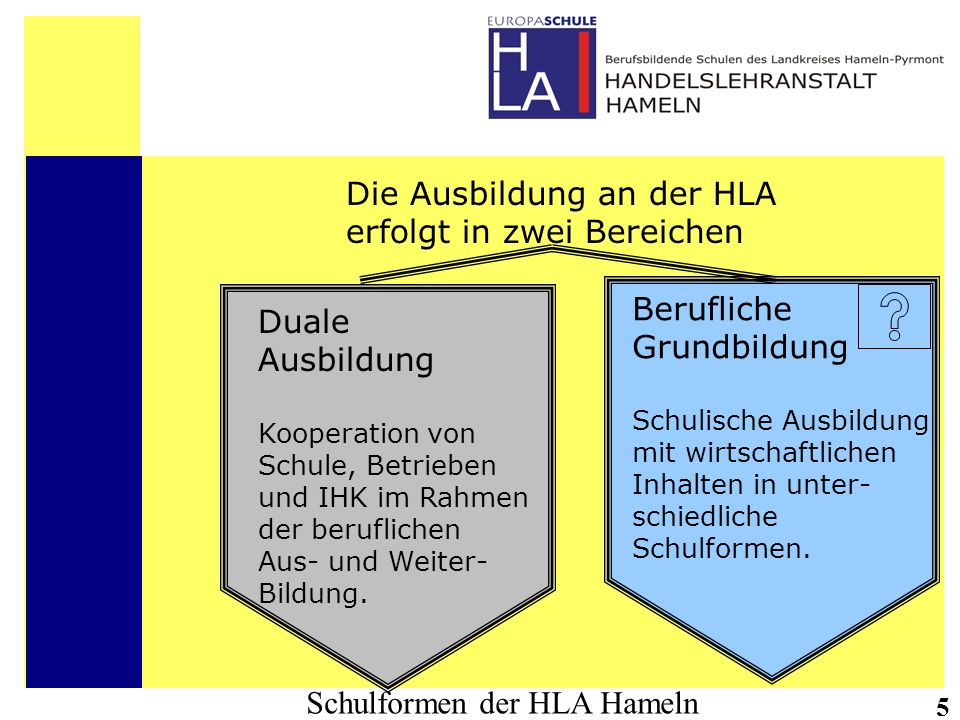 Die Ausbildung an der HLA erfolgt in zwei Bereichen