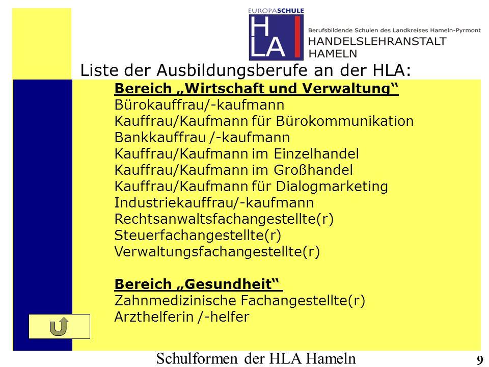 Liste der Ausbildungsberufe an der HLA: