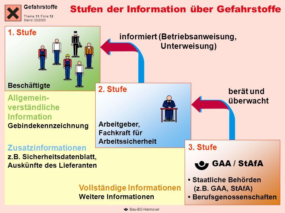 Stufen der Information über Gefahrstoffe