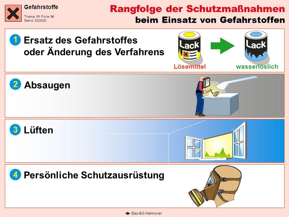 Rangfolge der Schutzmaßnahmen