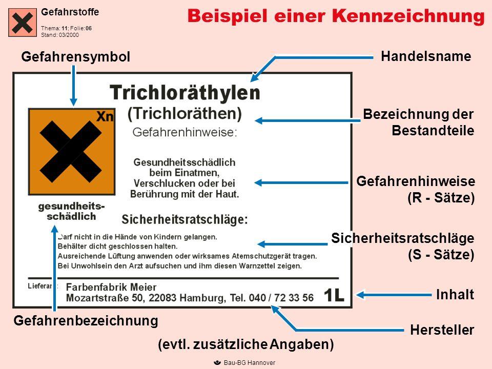 Beispiel einer Kennzeichnung