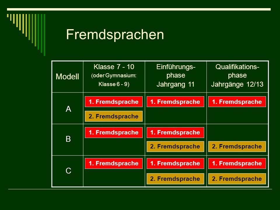 Fremdsprachen Modell A B C Klasse 7 - 10 Einführungs-phase Jahrgang 11