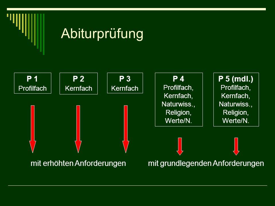Abiturprüfung P 1 Profilfach P 2 Kernfach P 3 Kernfach