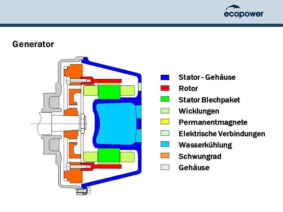 Generator Stator - Gehäuse Rotor Stator Blechpaket Wicklungen