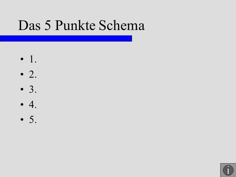 Das 5 Punkte Schema 1. 2. 3. 4. 5.