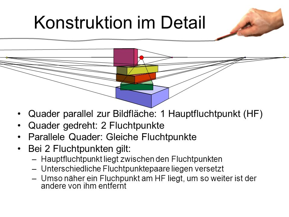 Konstruktion im Detail