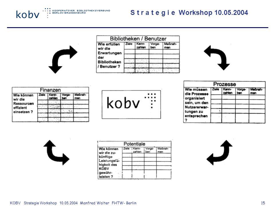 KOBV Strategie Workshop 10.05.2004 Manfred Walter FHTW- Berlin 15