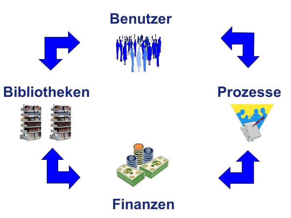 Benutzer Bibliotheken Prozesse Finanzen