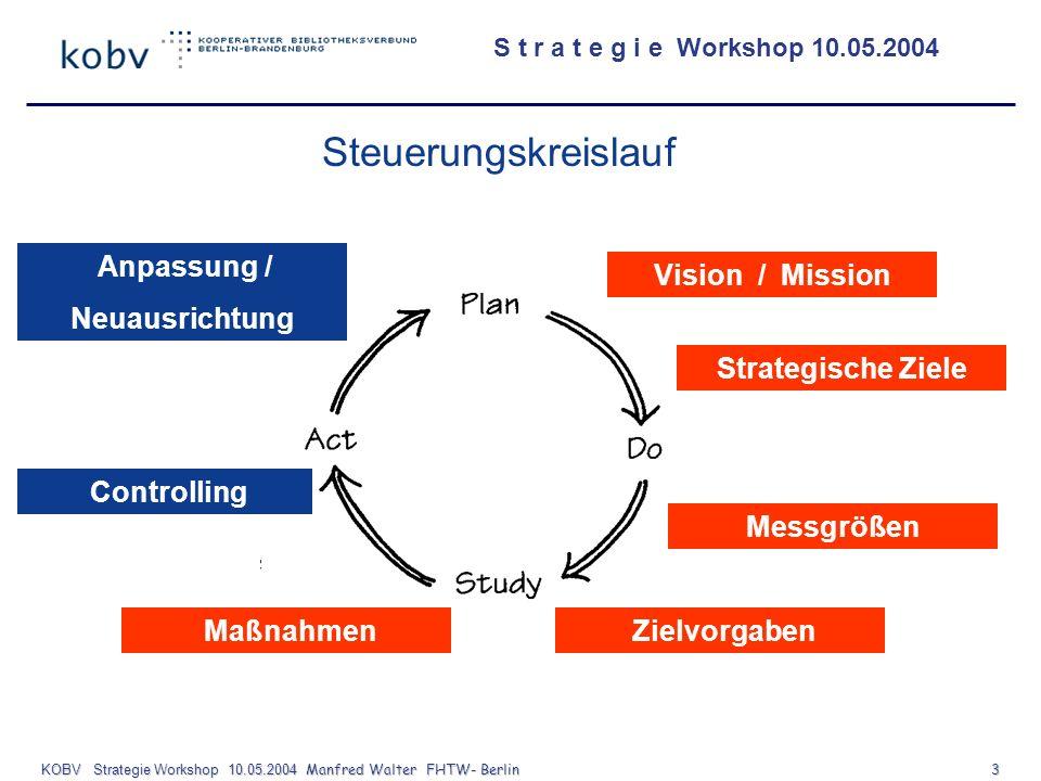 KOBV Strategie Workshop 10.05.2004 Manfred Walter FHTW- Berlin 3