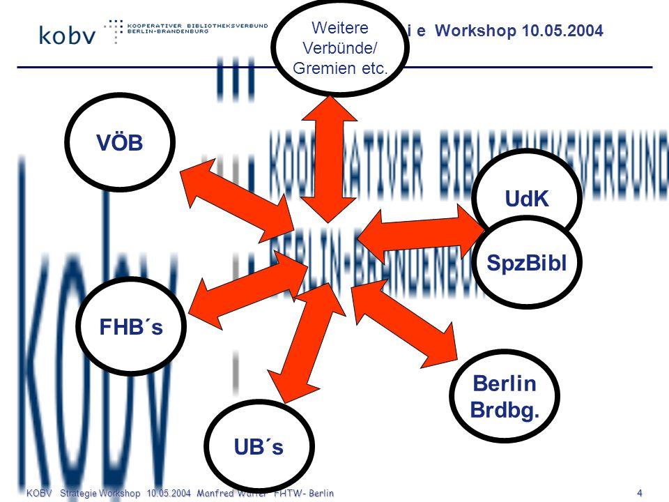 KOBV Strategie Workshop 10.05.2004 Manfred Walter FHTW- Berlin 4