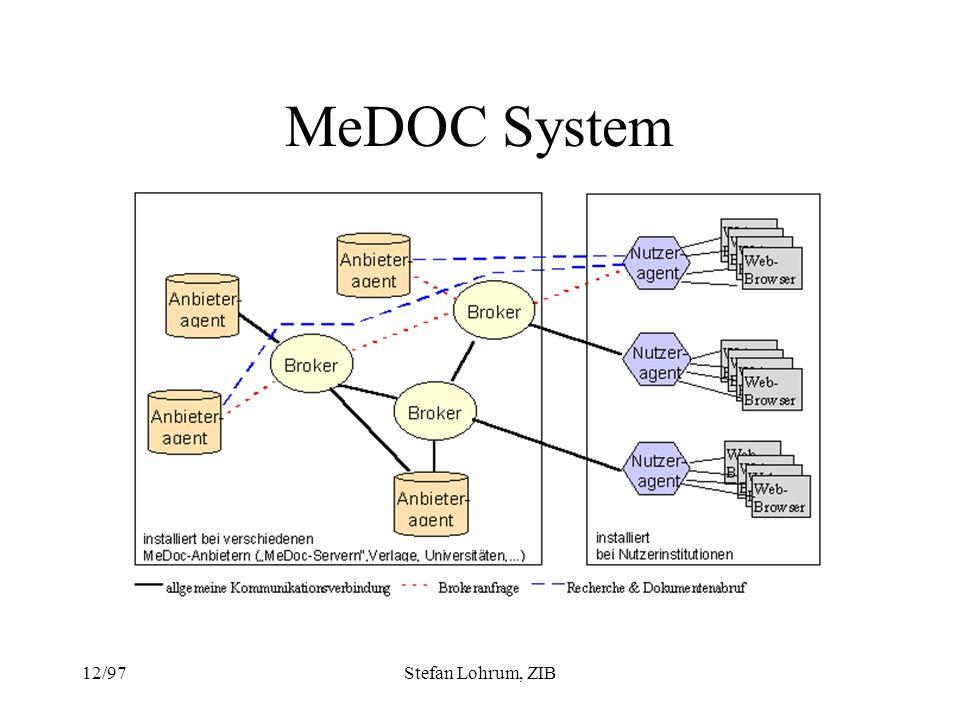 MeDOC System 12/97 Stefan Lohrum, ZIB