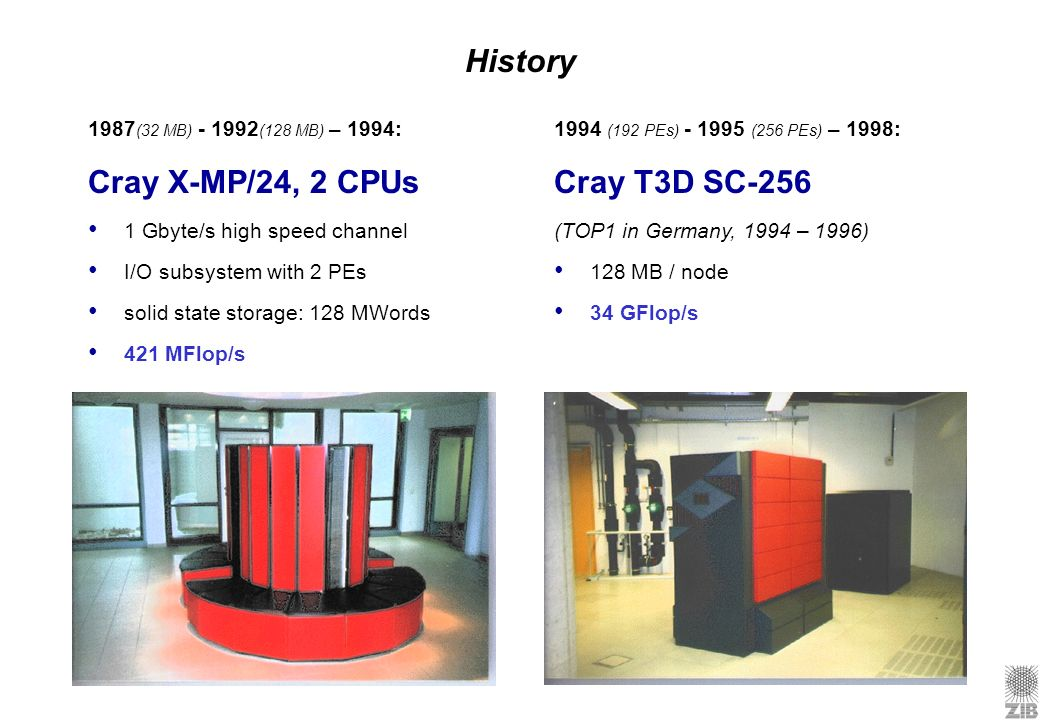 History Cray X-MP/24, 2 CPUs Cray T3D SC-256